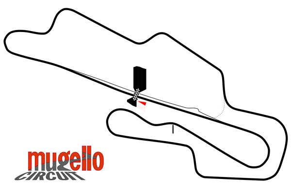 06mugello